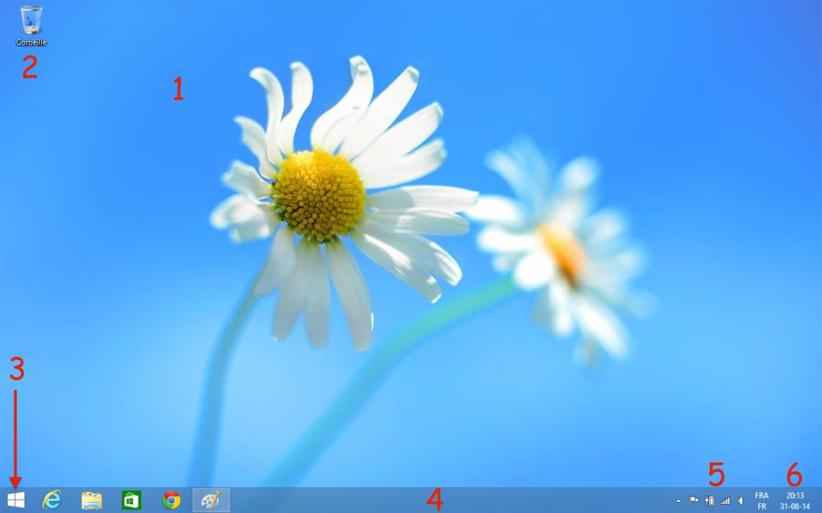 Module 2 le syst me d 39 exploitation windows 7 le bureau for Windows 7 bureau vide