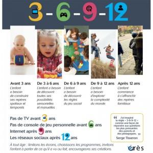 campagne-3-6-9-12-affiche